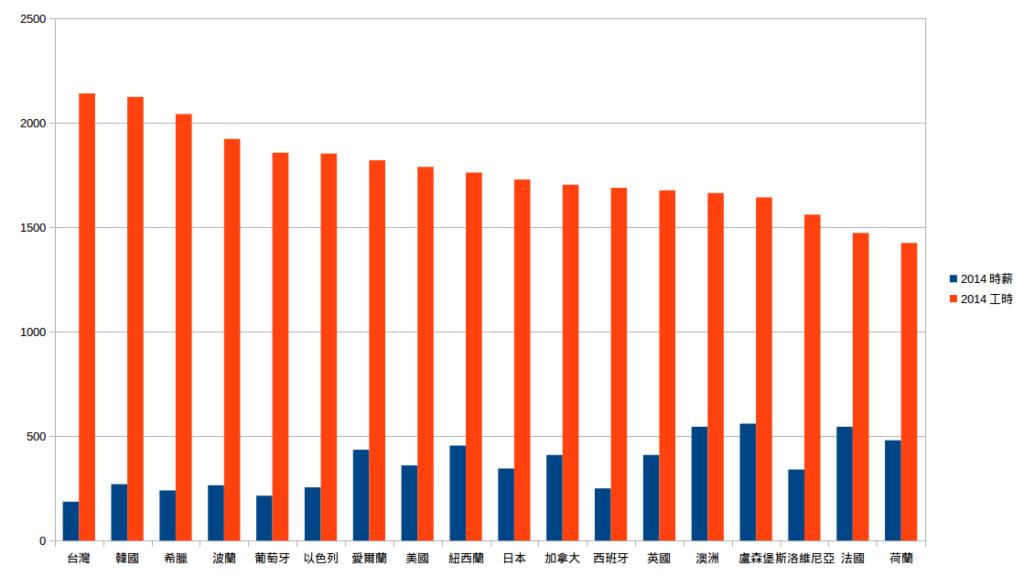 2014_chart